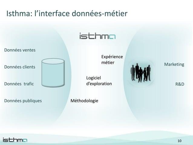 Isthma: l'interface données-métierDonnées ventes                                   Expérience                             ...