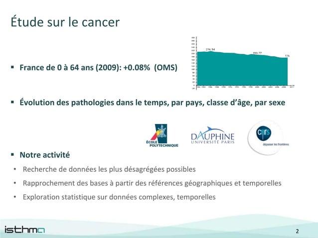 Étude sur le cancer France de 0 à 64 ans (2009): +0.08% (OMS) Évolution des pathologies dans le temps, par pays, classe ...