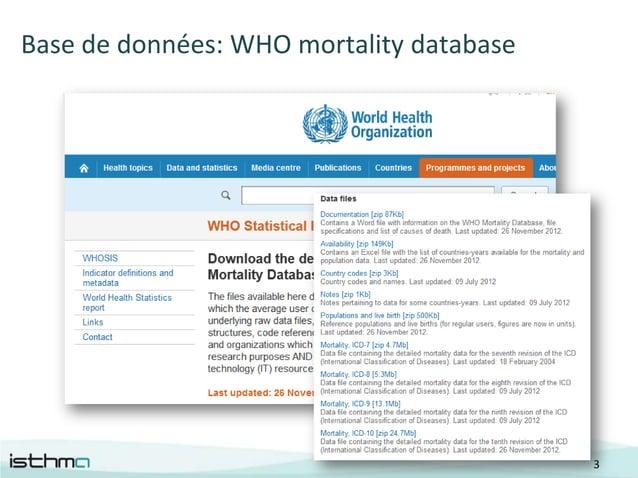 Base de données: WHO mortality database                                          3