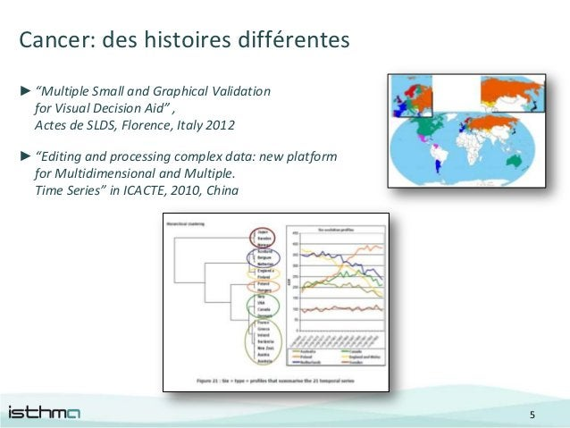 """Cancer: des histoires différentes► """"Multiple Small and Graphical Validation  for Visual Decision Aid"""" ,  Actes de SLDS, Fl..."""