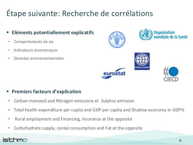 Étape suivante: Recherche de corrélations Eléments potentiellement explicatifs• Comportements de vie• Indicateurs économi...