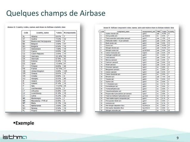 Quelques champs de Airbase Exemple                             9