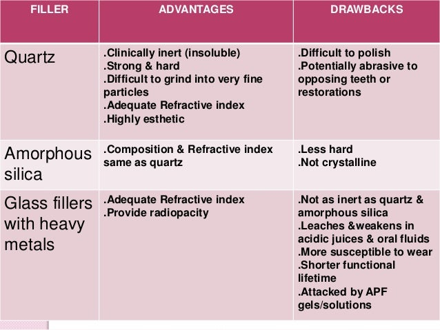 Disadvantages Of Glass Refractive Index