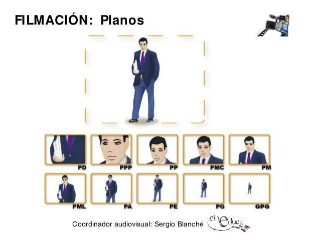 FILMACIÓN: Planos Coordinador audiovisual: Sergio Blanché