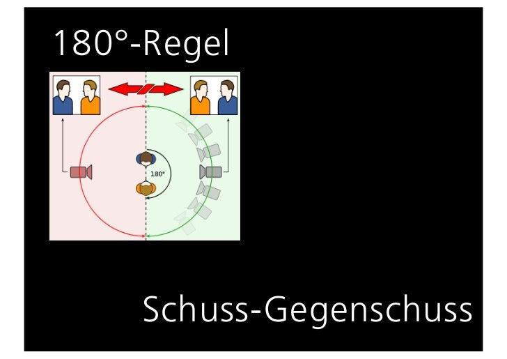 180°-Regel     Schuss-Gegenschuss