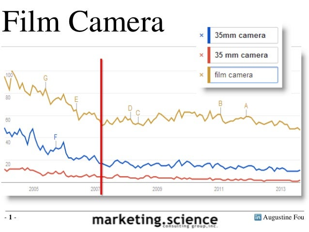 Augustine Fou- 1 - Film Camera