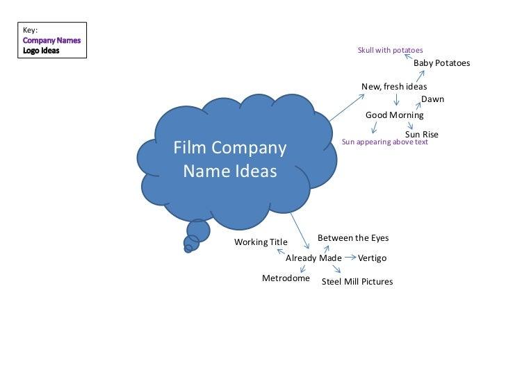 Film company name ideas