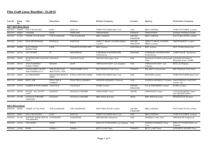 Film Craft Lions Shortlist - CL2012Cat. No   Entry   Title                Advertiser        Product               Entrant ...