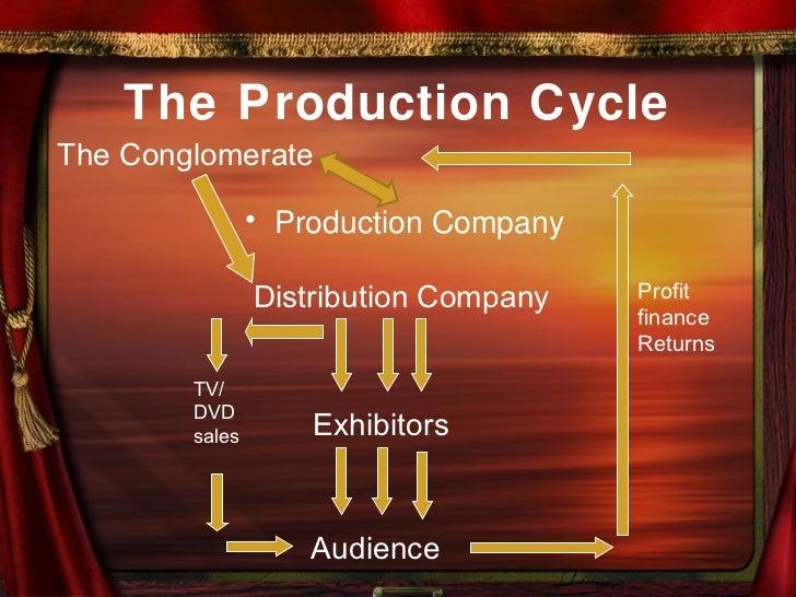 Film distribution