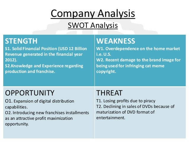 swot analysis of universal robina The universal robina corporation - swot analysis company profile is the essential source for top-level company data and information universal robina corporati.
