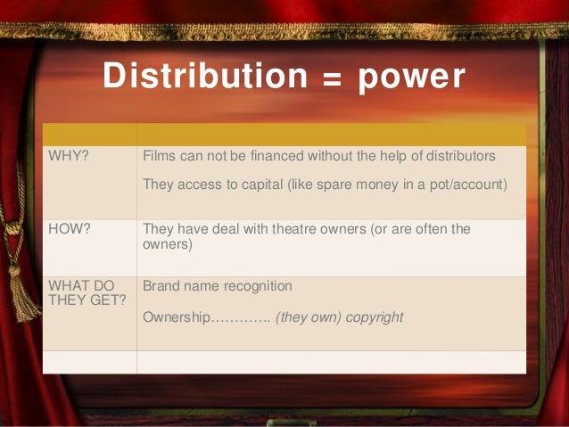 Film distribution costs