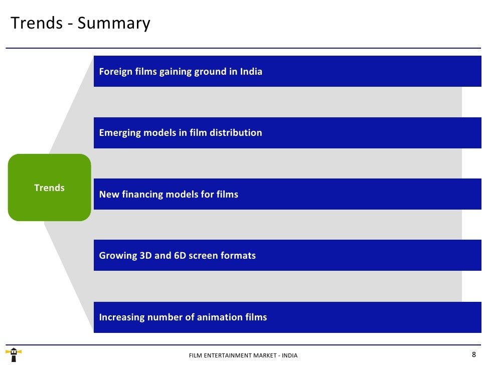 reasearch on indian movie market Crisil research.