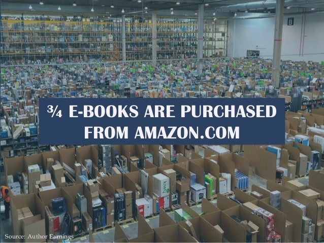 ¾ E-BOOKS ARE PURCHASED FROM AMAZON.COM Source: Author Earnings