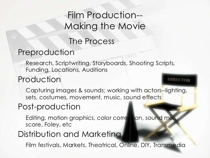 Film Production-- Making the Movie <ul><li>  The Process </li></ul><ul><li>Preproduction </li></ul><ul><li>Research, Scrip...