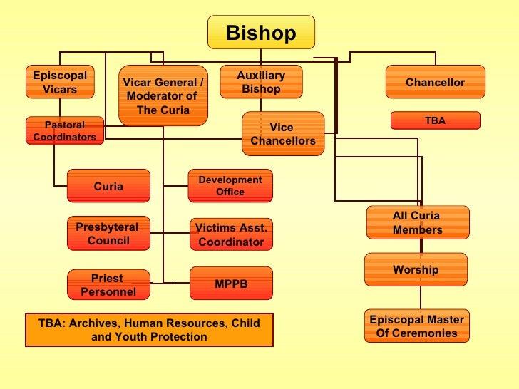 Stephen Bishop - An Introduction To Stephen Bishop