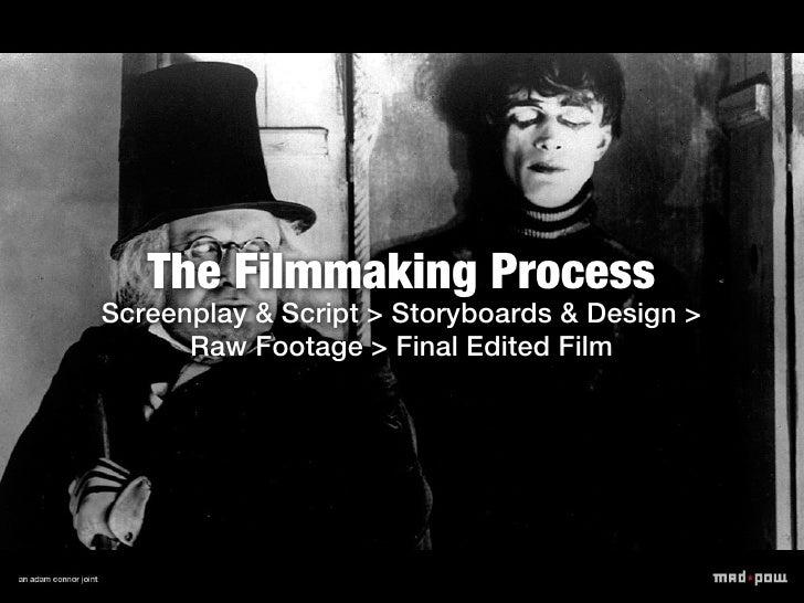 The Filmmaking ProcessScreenplay & Script > Storyboards & Design >      Raw Footage > Final Edited Film