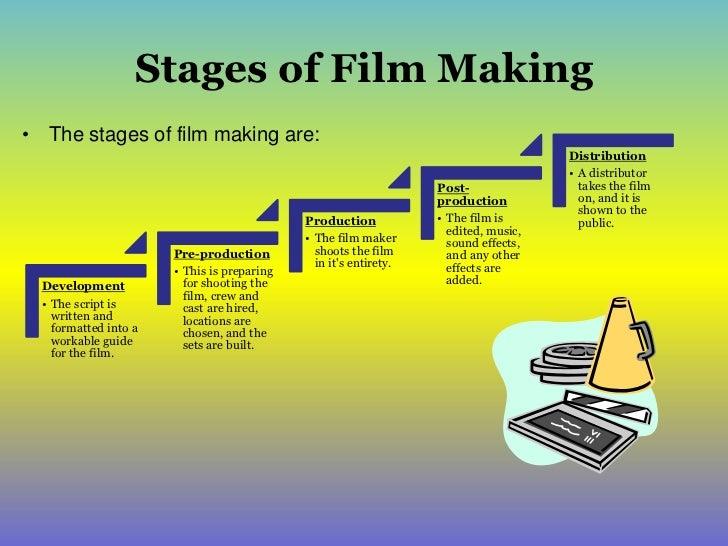 Film Pre-Production Essay Essay