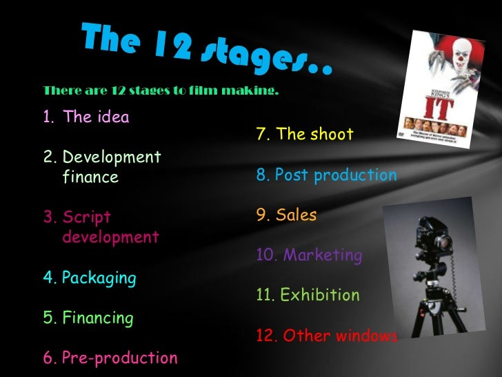 Film making powerpoint
