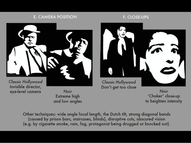 Double Indemnity and the Element of Sound - Sample Essay