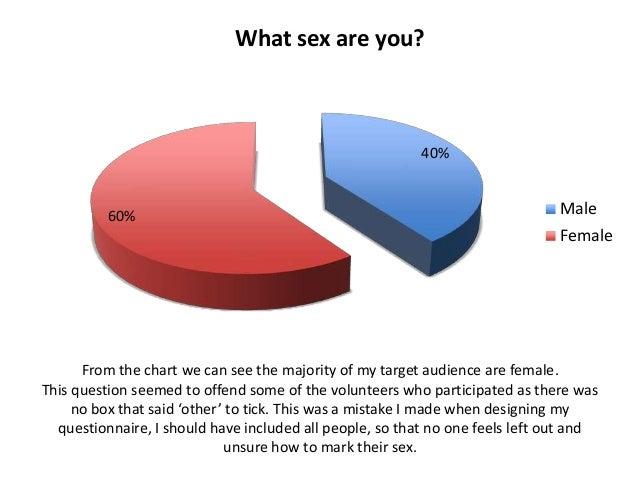 Film noir questionnaire analysis