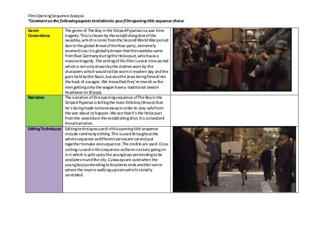 film analysis the boy in the This film analysis/video essay means to explain why mart crowley's play/william friedkin's film, 'the boys in the band', was.