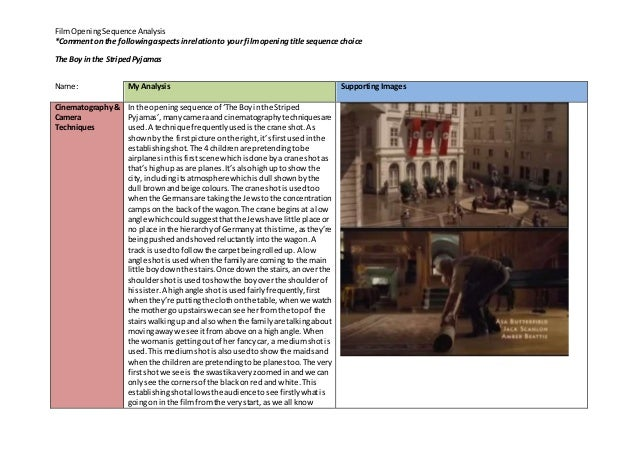 the boy in the striped pyjamas analysis The boy in the striped pajamas book summary & chapter summaries of the boy in the striped pajamas novel.