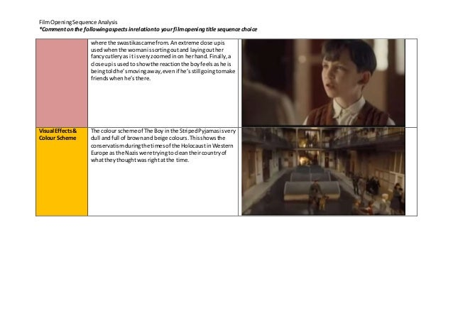 about a boy film analysis Analysis 6 homework help  about a boy finds hornby experimenting more with both tone and  by contrast, is a twelve-year-old boy who does not fit in at school his parents are.