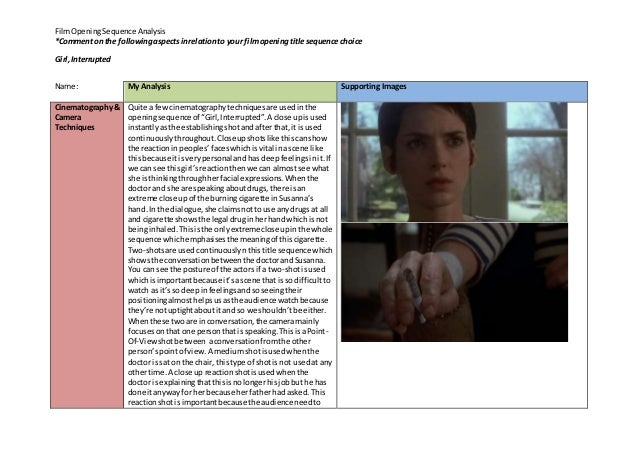 analysis of girl interrupted The questions that follow are designed to enhance your group's reading of  susanna kaysen's girl, interrupted we hope they will provide you with new ways  of.