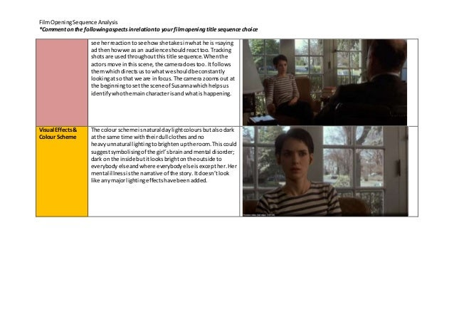 girl interrupted psychological analysis