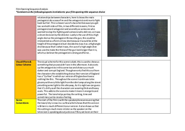 as good as it get film analysis Using film to teach analysis (use a movie adaptation of the book you are reading or a film that relates they can still appreciate a good analysis when.