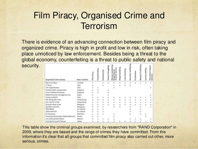 film piracy definition
