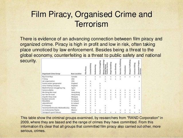 film piracy definition