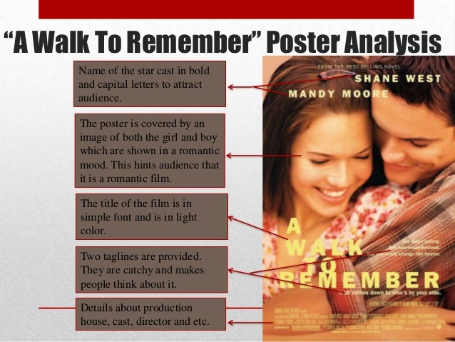 a walk to remember character analysis