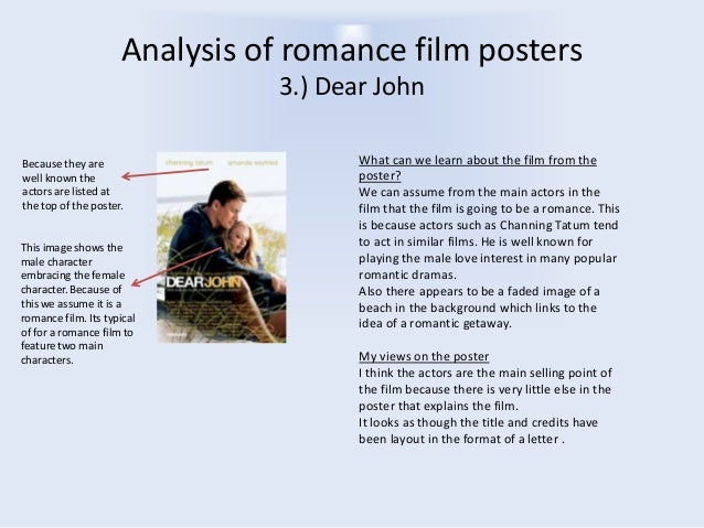 Film posters research