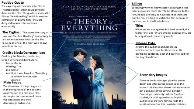Film Posters Terminology And Features 2