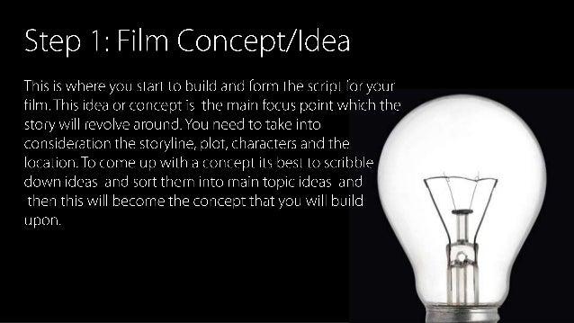 Film production Slide 2