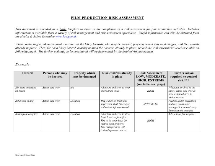 FILM PRODUCTION RISK ASSESSMENT This Document Is Intended As A Basic  Template To Assist In The ...