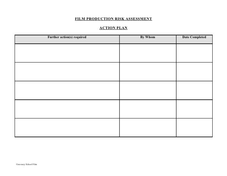 ... 4. FILM PRODUCTION RISK ASSESSMENT ...  Assessment Forms Templates