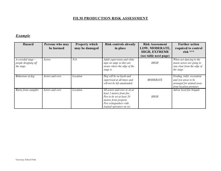 Printables Risk Assessment Worksheet risk assessment sheet film production example hazard persons who may property which