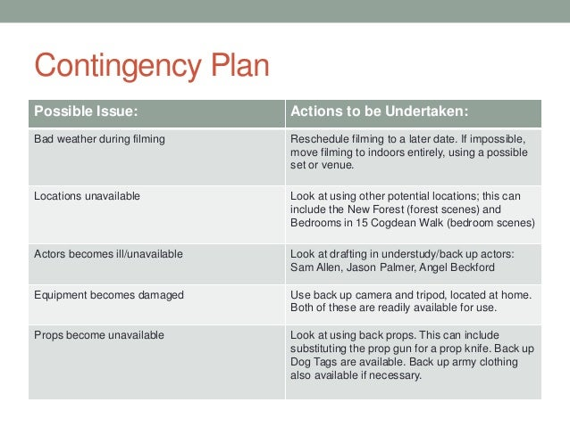 supplier contingency plan template - contingency plan examples