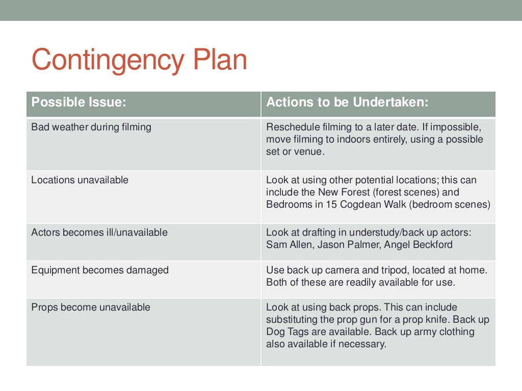 28 supplier contingency plan template enernovva org my for Supplier contingency plan template