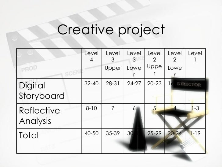 film studies coursework In-depth schemes of work with embedded links, preliminary material, mock exams with mark schemes, exemplar responses, revision resources, coursework and controlled assessment support, glossaries, case studies and interactive quizzes will help your students excel our film studies teaching resources are written by subject specialists.