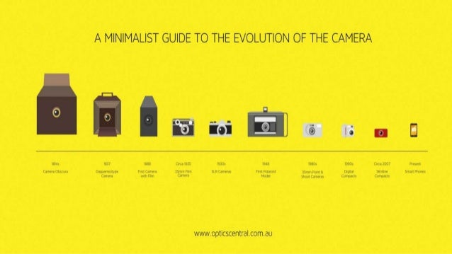 Facts about Photography  The first image that  was ever captured on  film was by Joseph Niepce.  The biggest SLR lens  mad...