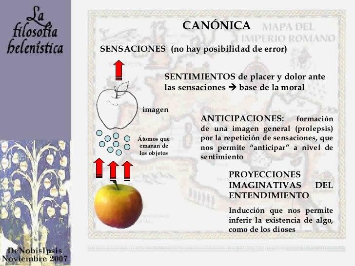 CANÓNICA SENSACIONES  (no hay posibilidad de error) SENTIMIENTOS de placer y dolor ante las sensaciones    base de la mor...