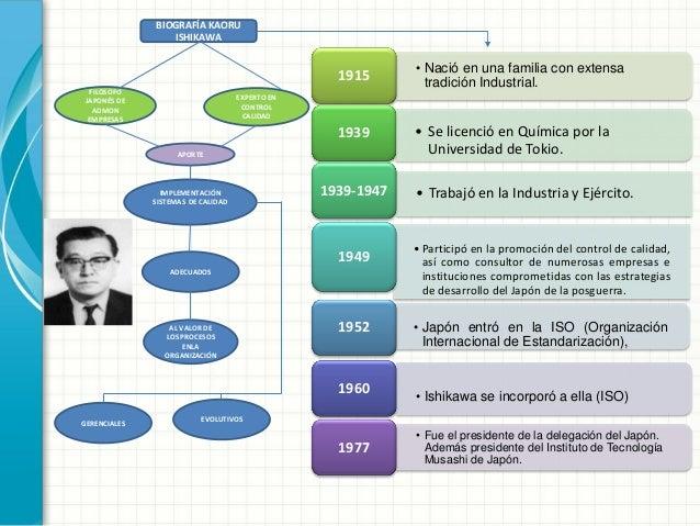 filosofia de la calidad pdf