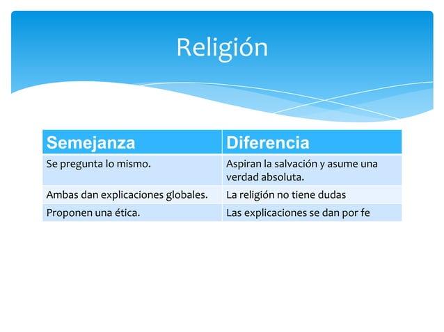 Semejanza DiferenciaSe pregunta lo mismo. Aspiran la salvación y asume unaverdad absoluta.Ambas dan explicaciones globales...