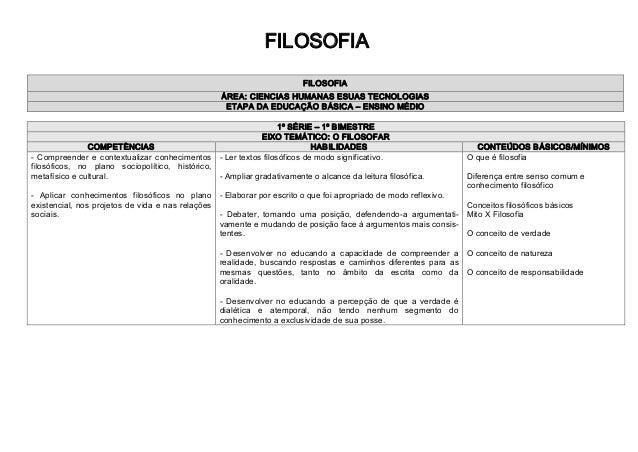 FILOSOFIA FILOSOFIA ÁREA:CIENCIASHUMANASESUASTECNOLOGIAS ETAPADAEDUCAÇÃOBÁSICA–ENSINOMÉDIO 1ºSÉRIE–1ºBIM...