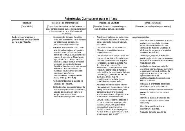 Referências Curriculares para o 1º ano Objetivos [Capacidades] Conteúdos de diferentes tipos [O que é preciso ensinar expl...