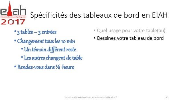 Spécificités des tableaux de bord en EIAH • Quel usage pour votre table(au) • Dessinez votre tableau de bord Quels tableau...