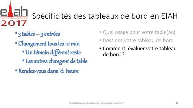 Spécificités des tableaux de bord en EIAH • 3 tables – 3 entrées • Changement tous les 10 min •Un témoin différent reste •...